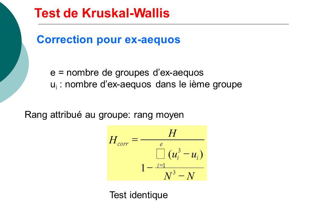 Correction pour ex-aequos e = nombre de groupes dex-aequos u i : nombre dex-aequos dans le ième groupe Rang attribué au groupe: rang moyen Test identique Test de Kruskal-Wallis NN uu H H e i ii corr 3 1 3 )( 1
