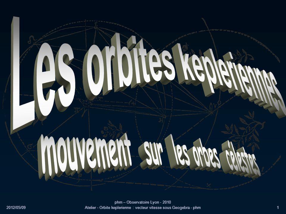 2012/05/09Atelier - Orbite keplerienne : vecteur vitesse sous Geogebra - phm12 Observations : Faire varier les deux paramètres a et e de lellipse Tracer un cercle de centre O et de rayon a : Que constate-t-on pour les faibles excentricité .