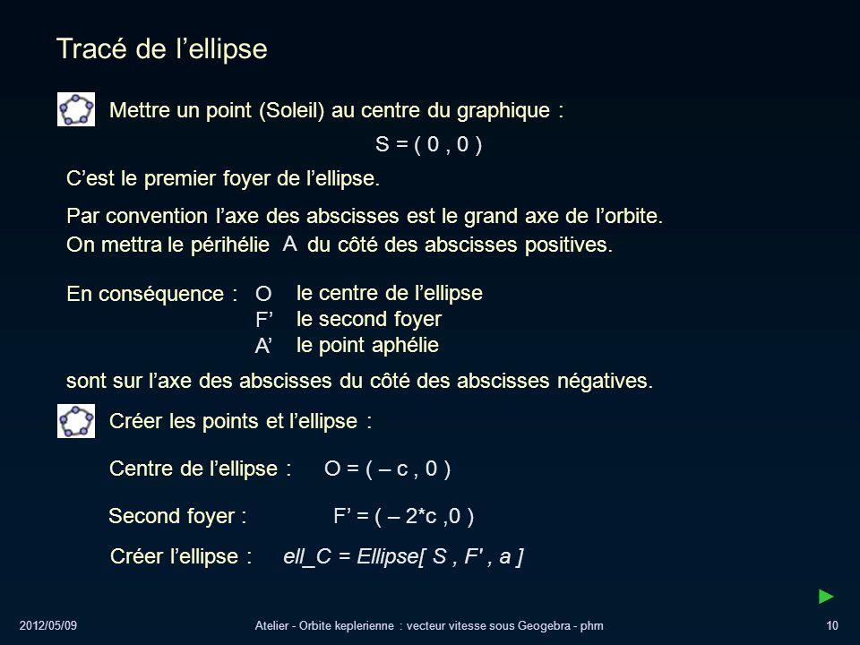 2012/05/09Atelier - Orbite keplerienne : vecteur vitesse sous Geogebra - phm10 Tracé de lellipse Mettre un point (Soleil) au centre du graphique : Cen