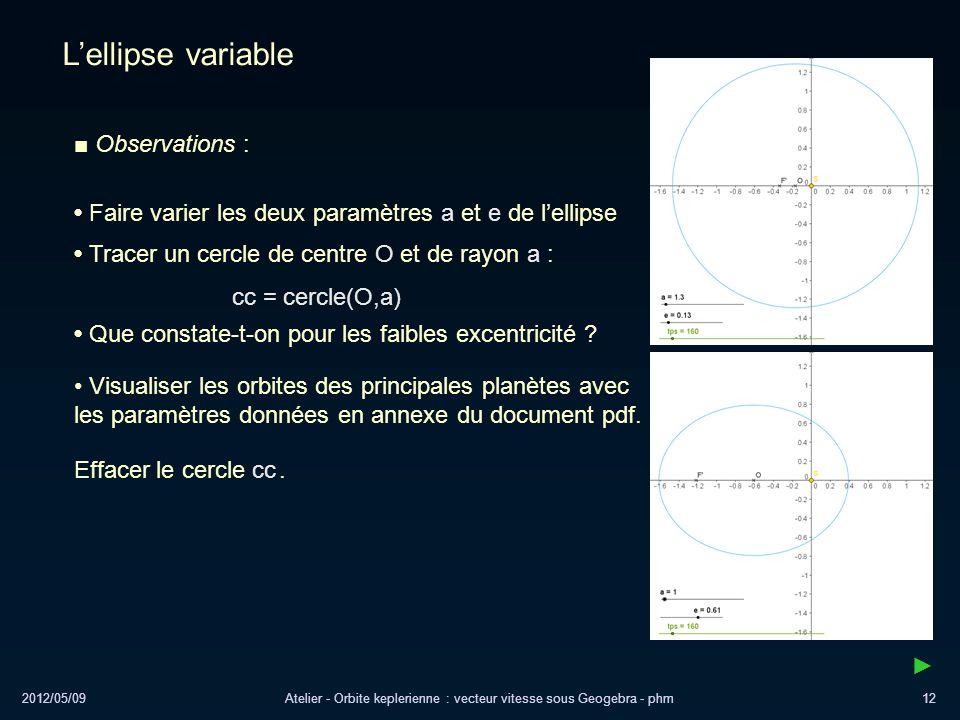 2012/05/09Atelier - Orbite keplerienne : vecteur vitesse sous Geogebra - phm12 Observations : Faire varier les deux paramètres a et e de lellipse Trac