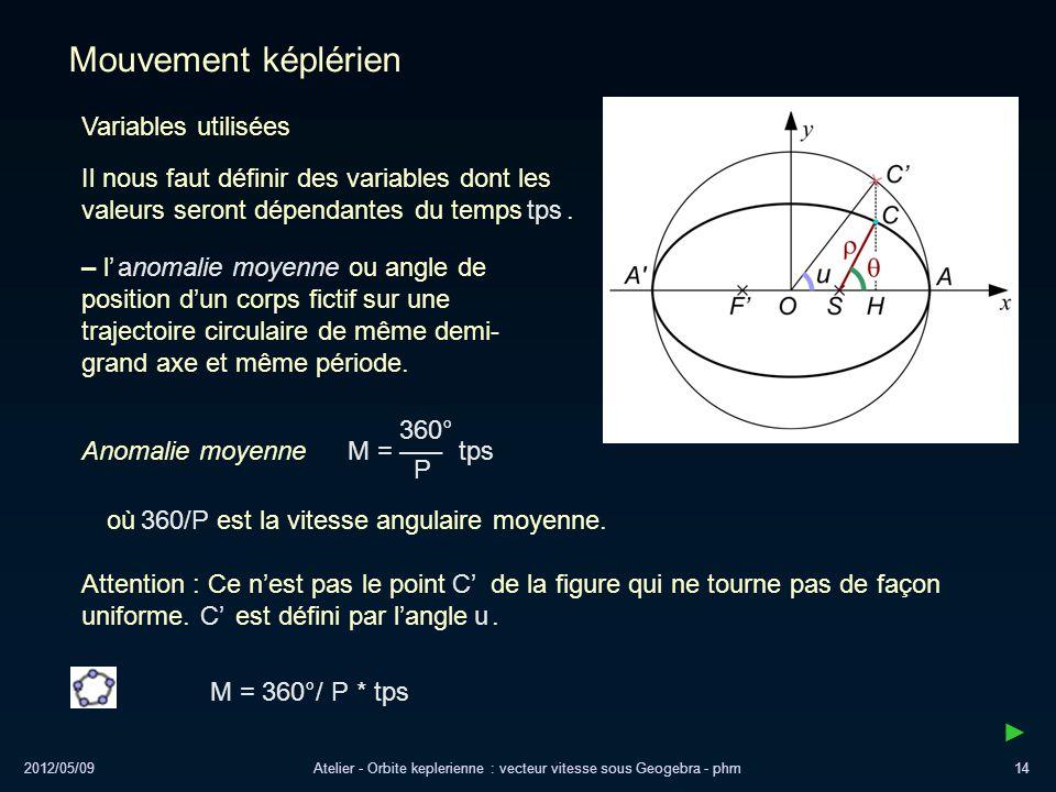 2012/05/09Atelier - Orbite keplerienne : vecteur vitesse sous Geogebra - phm14 Mouvement képlérien Variables utilisées Anomalie moyenne M = 360°/ P *