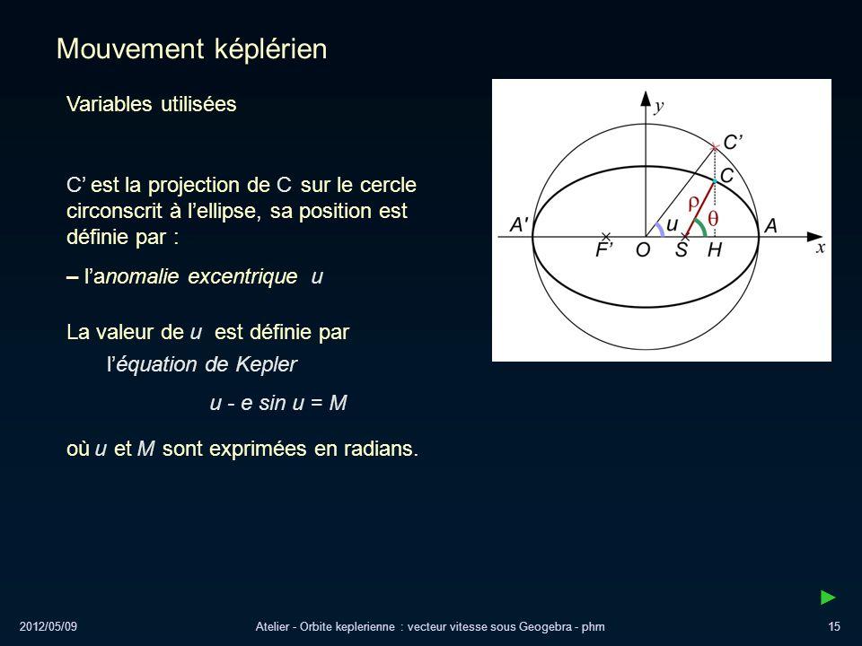 2012/05/09Atelier - Orbite keplerienne : vecteur vitesse sous Geogebra - phm15 Mouvement képlérien Variables utilisées La valeur de est définie par u