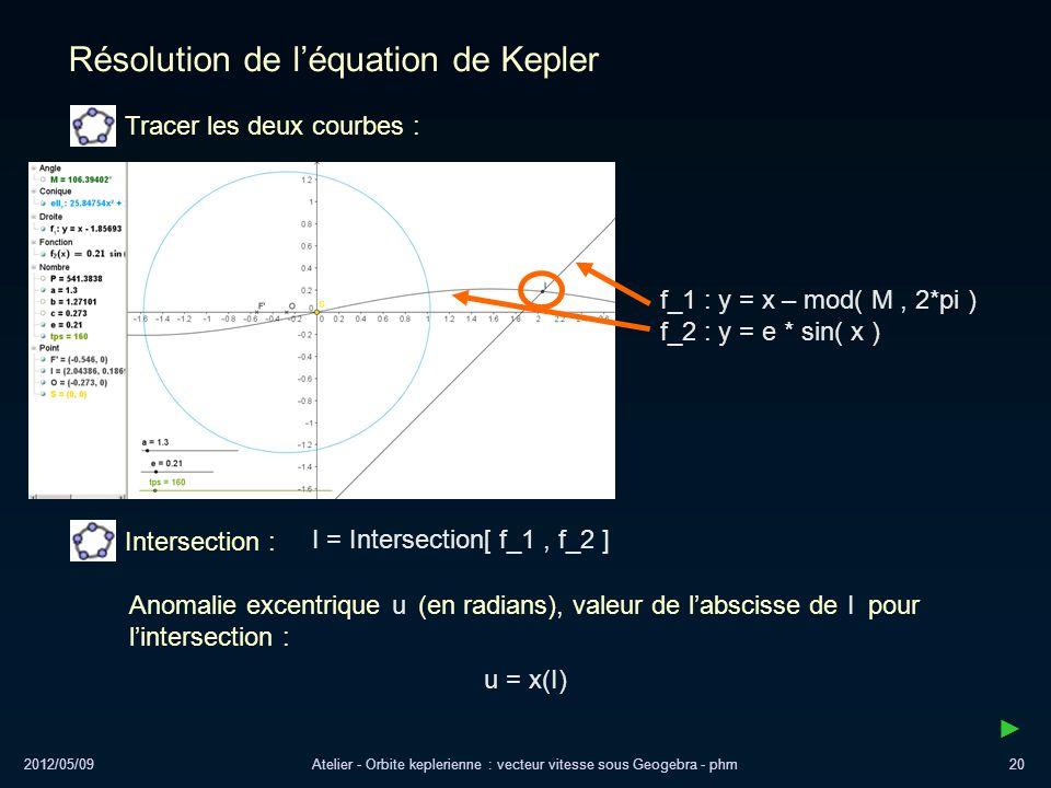 2012/05/09Atelier - Orbite keplerienne : vecteur vitesse sous Geogebra - phm20 Résolution de léquation de Kepler f_1 : y = x – mod( M, 2*pi ) f_2 : y