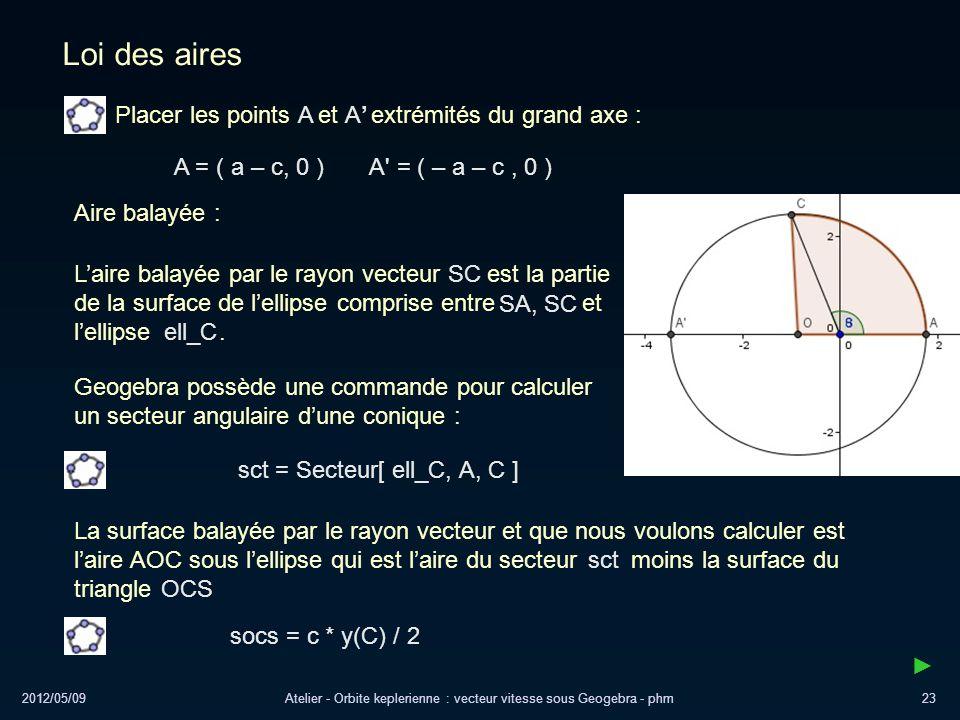 2012/05/09Atelier - Orbite keplerienne : vecteur vitesse sous Geogebra - phm23 A = ( a – c, 0 ) A' = ( – a – c, 0 ) Loi des aires Geogebra possède une