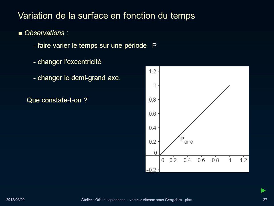 2012/05/09Atelier - Orbite keplerienne : vecteur vitesse sous Geogebra - phm27 Variation de la surface en fonction du temps Observations : Que constat