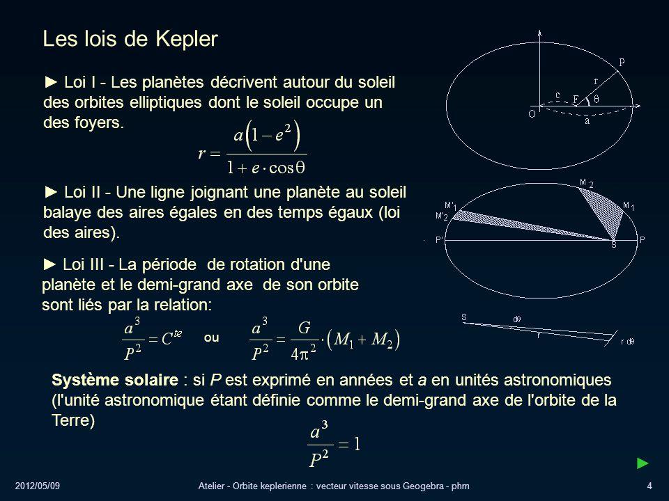 2012/05/09Atelier - Orbite keplerienne : vecteur vitesse sous Geogebra - phm25 Loi des aires aire = sct - socs Ecrire la valeur de laire balayée : aire = (sct - socs ) / (π ab) Aire balayée : La surface de lellipse vaut π ab On peut normaliser la surface balayée en divisant par aire π ab