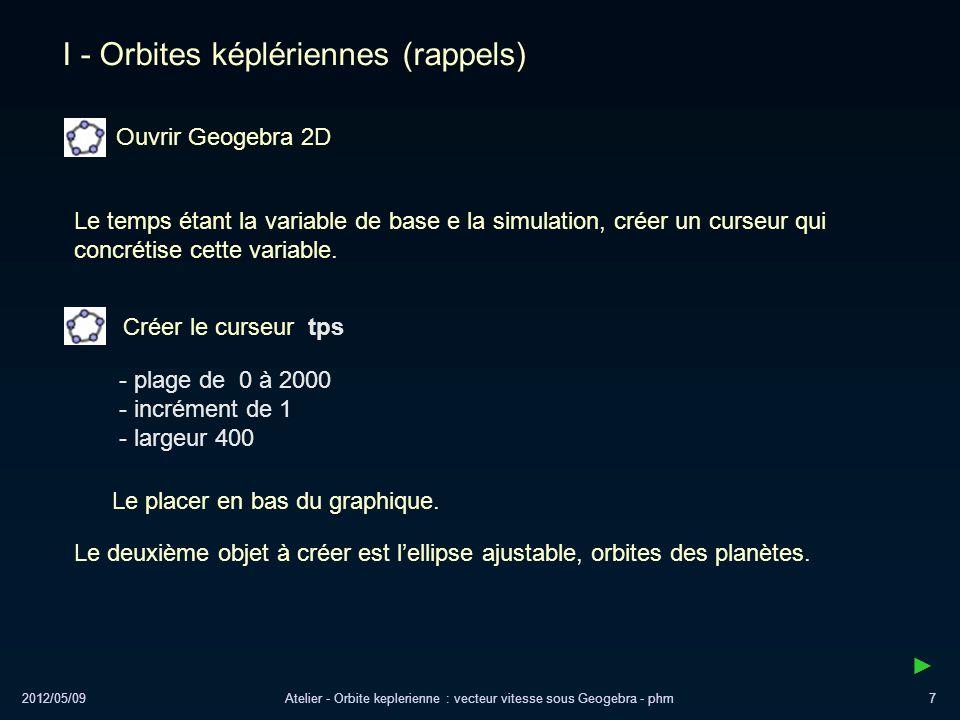 2012/05/09Atelier - Orbite keplerienne : vecteur vitesse sous Geogebra - phm7 I - Orbites képlériennes (rappels) Ouvrir Geogebra 2D Le temps étant la