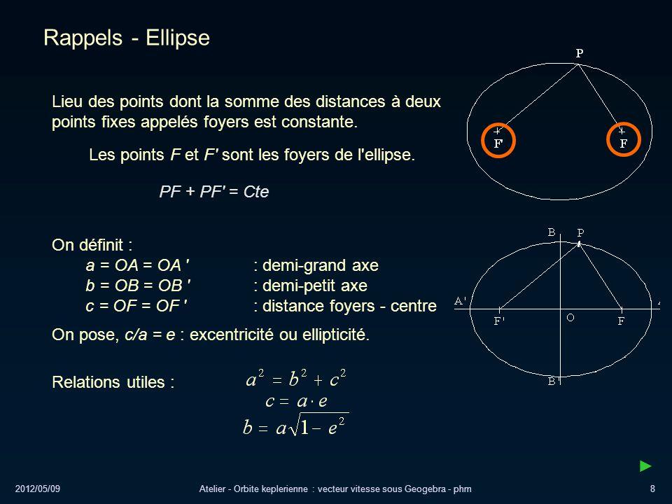 2012/05/09Atelier - Orbite keplerienne : vecteur vitesse sous Geogebra - phm29 Vecteur vitesse Calculer le module de la vitesse exprimé en km/s : vit = K / p * sqrt( 1 + 2 * e * cos( θ° ) + e * e) / 1000 Pour vérifier que vous êtes au bon ordre de grandeur, avec a = 1, e = 0.01 vous devez retrouver la vitesse orbitale de la terre autour du soleil, soit environ 29 km/s.