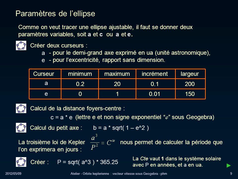 2012/05/09Atelier - Orbite keplerienne : vecteur vitesse sous Geogebra - phm10 Tracé de lellipse Mettre un point (Soleil) au centre du graphique : Centre de lellipse : Second foyer : ell_C = Ellipse[ S, F , a ] Créer lellipse : S = ( 0, 0 ) Cest le premier foyer de lellipse.