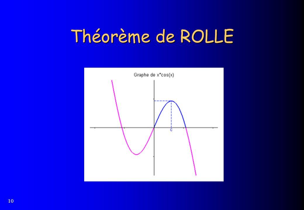 10 Théorème de ROLLE