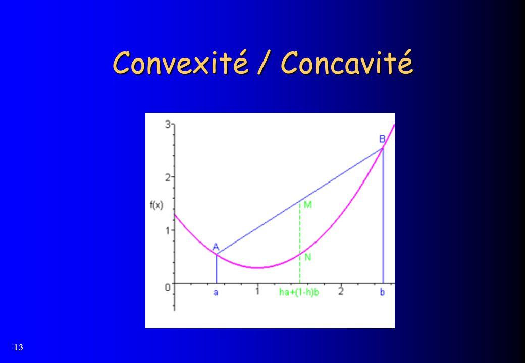 13 Convexité / Concavité