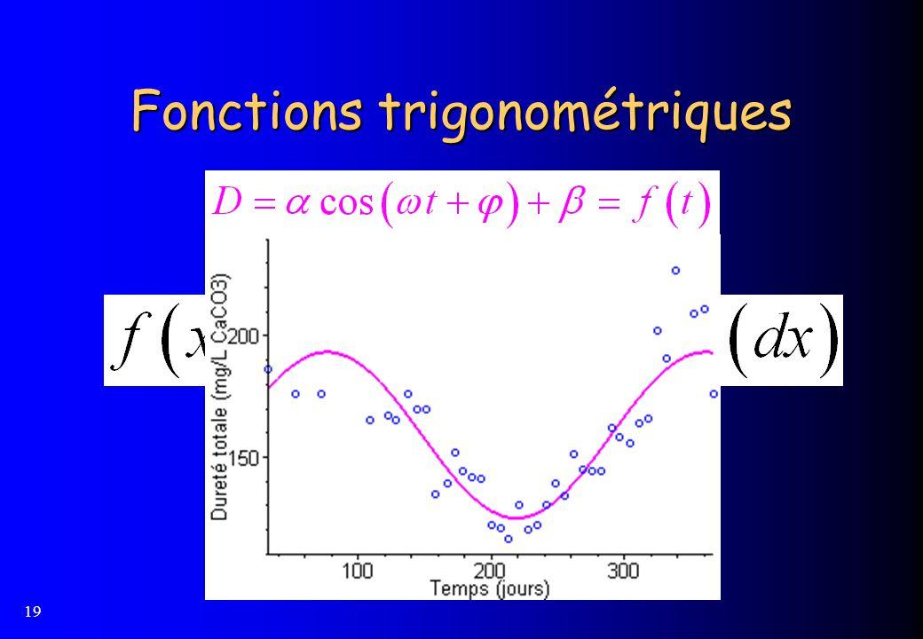 19 Fonctions trigonométriques
