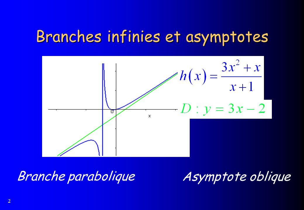 2 Branche parabolique Branches infinies et asymptotes Asymptote oblique