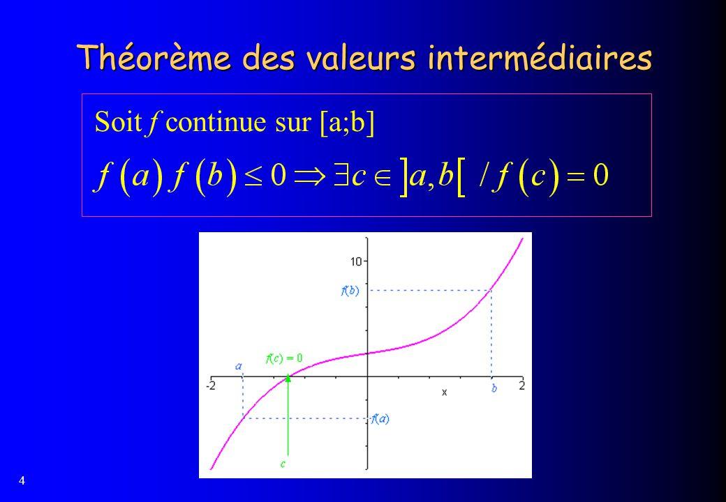 4 Théorème des valeurs intermédiaires Soit f continue sur [a;b]