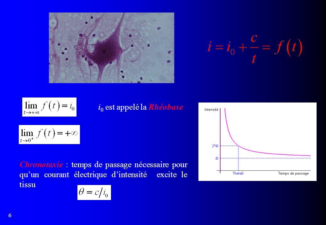 6 i 0 est appelé la Rhéobase Chronotaxie : temps de passage nécessaire pour quun courant électrique dintensité excite le tissu