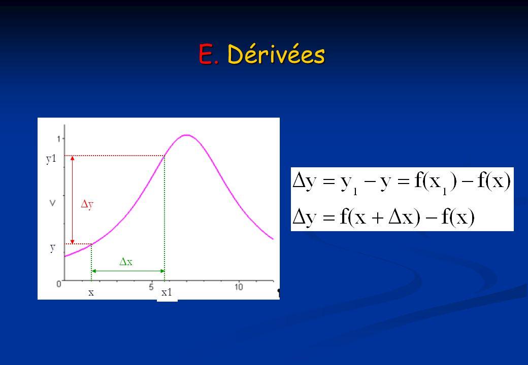 f est concave sur un intervalle si sa dérivée seconde est négative F. Dérivée: Concavité