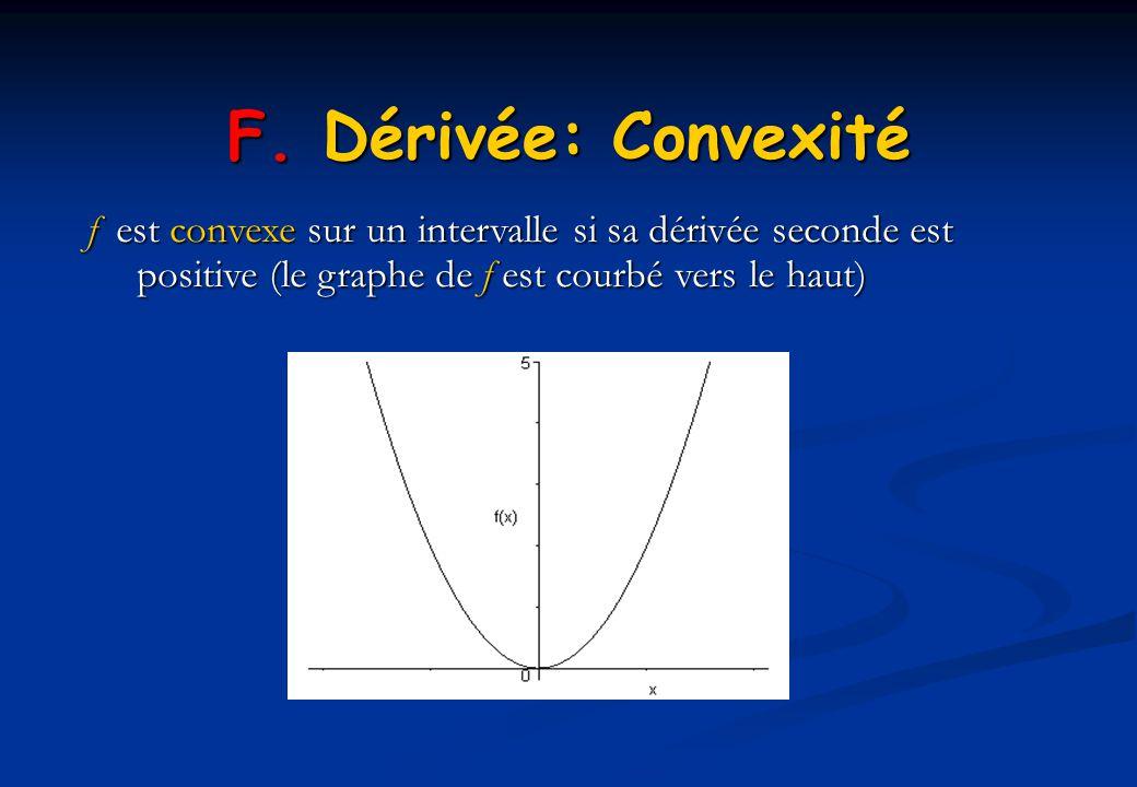 F. Dérivée: Convexité f est convexe sur un intervalle si sa dérivée seconde est positive (le graphe de f est courbé vers le haut) f est convexe sur un