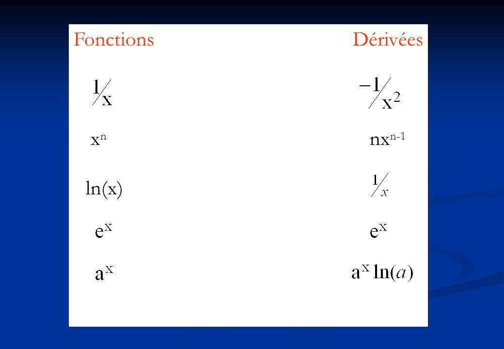 FonctionsDérivées x n nx n-1 ln(x)