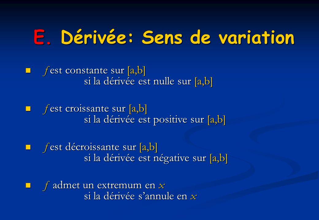 E. Dérivée: Sens de variation f est constante sur [a,b] si la dérivée est nulle sur [a,b] f est constante sur [a,b] si la dérivée est nulle sur [a,b]