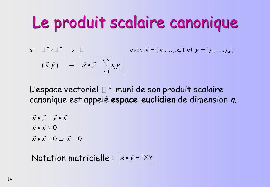 14 Le produit scalaire canonique Lespace vectoriel muni de son produit scalaire canonique est appelé espace euclidien de dimension n.