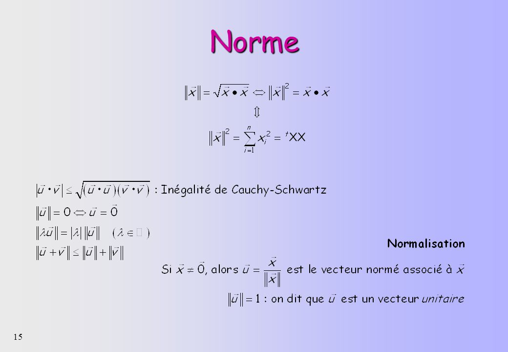 15 Norme