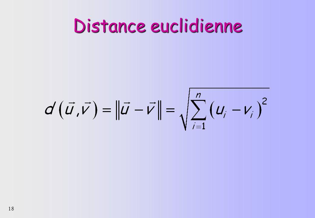 18 Distance euclidienne