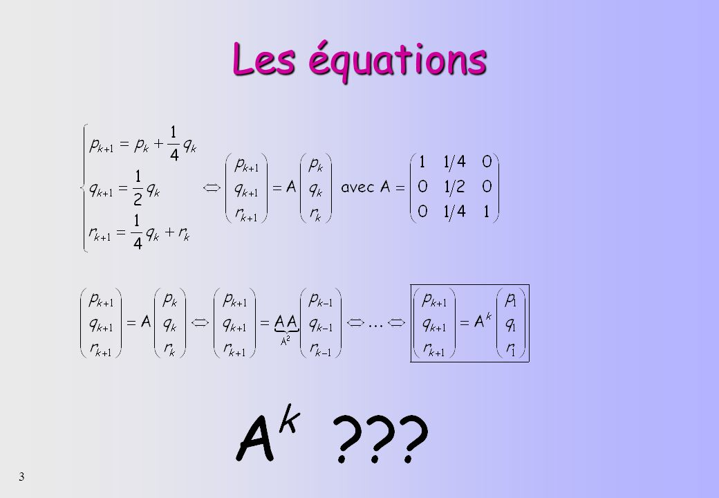 3 Les équations