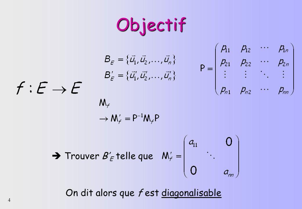 4 Objectif Trouver B E telle que On dit alors que f est diagonalisable
