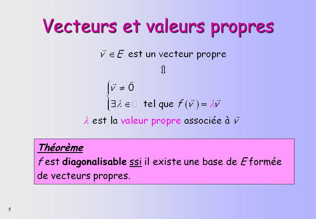 5 Vecteurs et valeurs propres Théorème f est diagonalisable ssi il existe une base de E formée de vecteurs propres.