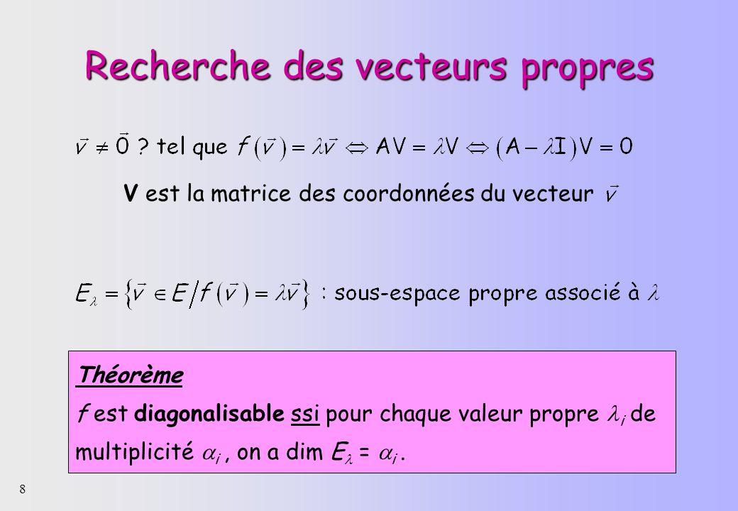 8 Recherche des vecteurs propres V est la matrice des coordonnées du vecteur Théorème f est diagonalisable ssi pour chaque valeur propre i de multiplicité i, on a dim E = i.