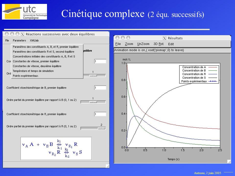 Cinétique complexe (2 équ. successifs)