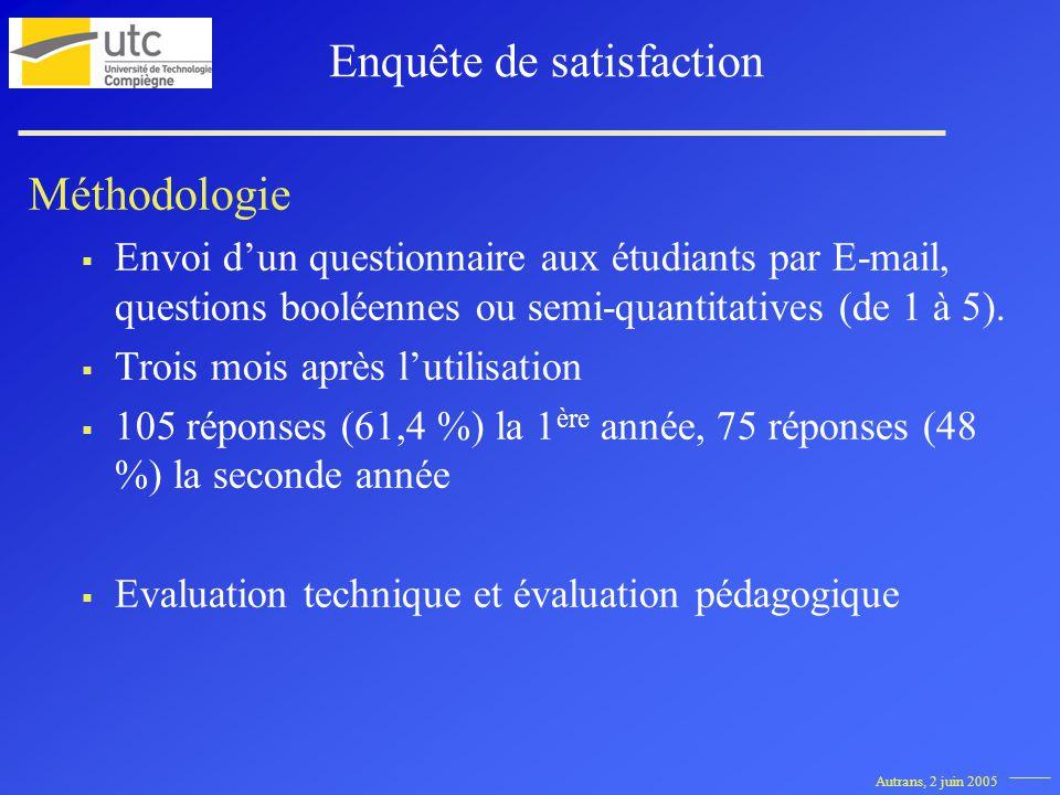 Autrans, 2 juin 2005 Méthodologie Envoi dun questionnaire aux étudiants par E-mail, questions booléennes ou semi-quantitatives (de 1 à 5). Trois mois