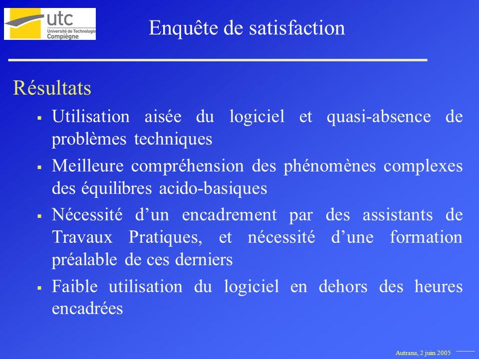 Autrans, 2 juin 2005 Enquête de satisfaction Résultats Utilisation aisée du logiciel et quasi-absence de problèmes techniques Meilleure compréhension