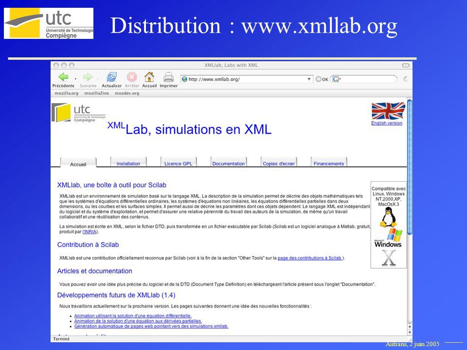 Autrans, 2 juin 2005 Distribution : www.xmllab.org