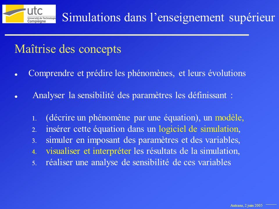 Autrans, 2 juin 2005 Simulations dans lenseignement supérieur Maîtrise des concepts l Comprendre et prédire les phénomènes, et leurs évolutions l Analyser la sensibilité des paramètres les définissant : 1.