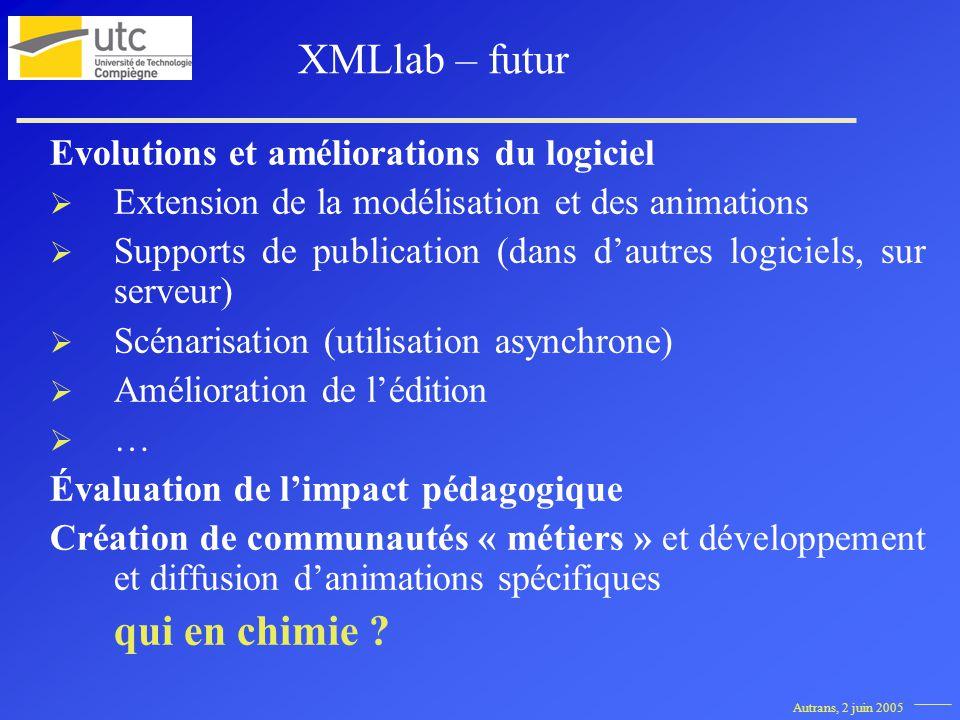 Autrans, 2 juin 2005 Evolutions et améliorations du logiciel Extension de la modélisation et des animations Supports de publication (dans dautres logi