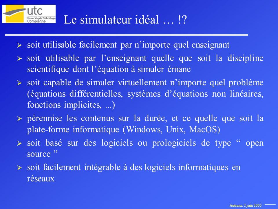 Autrans, 2 juin 2005 soit utilisable facilement par nimporte quel enseignant soit utilisable par lenseignant quelle que soit la discipline scientifique dont léquation à simuler émane soit capable de simuler virtuellement nimporte quel problème (équations différentielles, systèmes déquations non linéaires, fonctions implicites,...) pérennise les contenus sur la durée, et ce quelle que soit la plate-forme informatique (Windows, Unix, MacOS) soit basé sur des logiciels ou prologiciels de type open source soit facilement intégrable à des logiciels informatiques en réseaux Le simulateur idéal … !