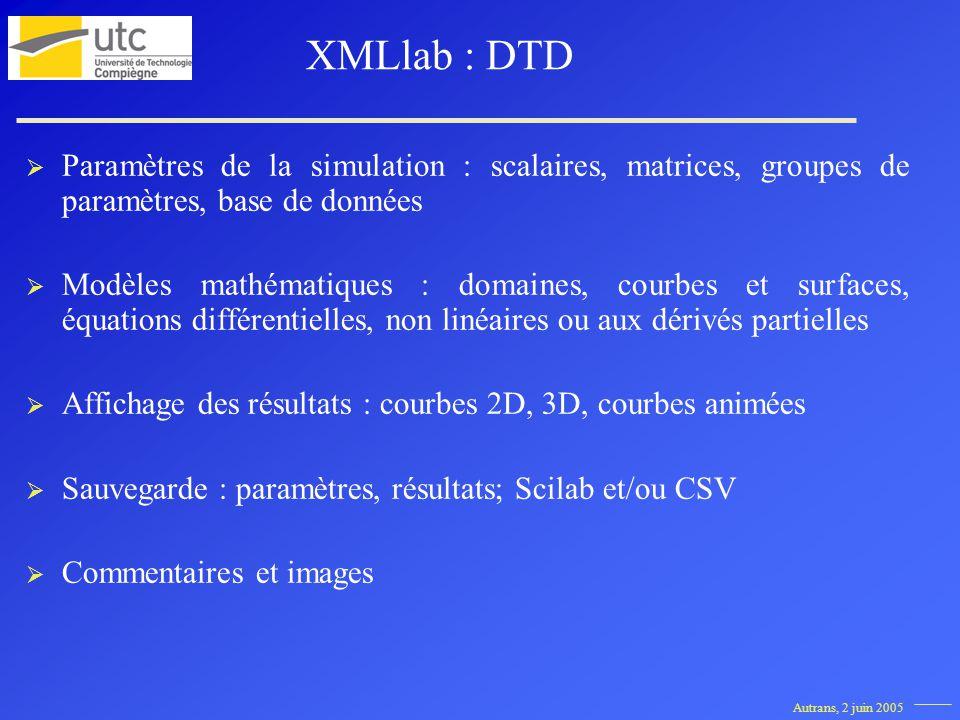 Autrans, 2 juin 2005 XMLlab : DTD Paramètres de la simulation : scalaires, matrices, groupes de paramètres, base de données Modèles mathématiques : domaines, courbes et surfaces, équations différentielles, non linéaires ou aux dérivés partielles Affichage des résultats : courbes 2D, 3D, courbes animées Sauvegarde : paramètres, résultats; Scilab et/ou CSV Commentaires et images