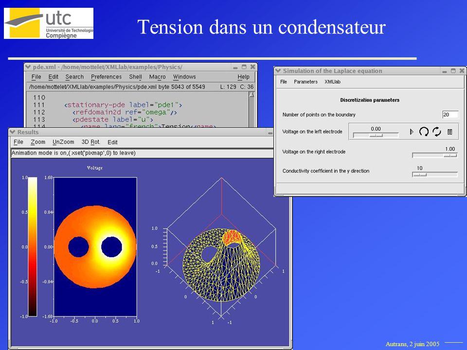Autrans, 2 juin 2005 Tension dans un condensateur