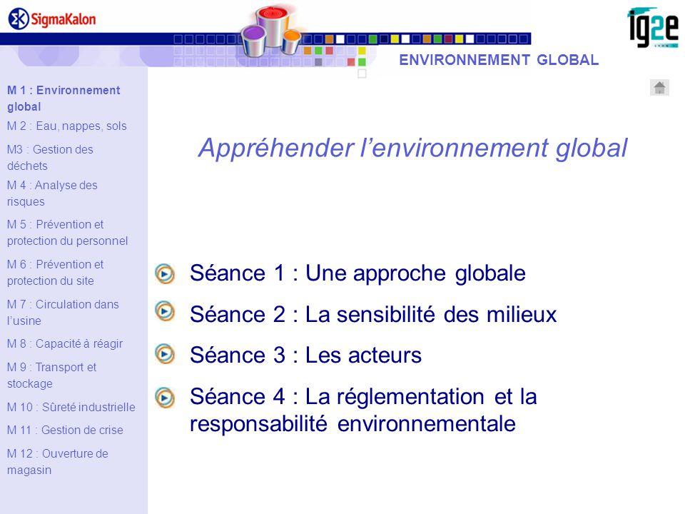 Appréhender lenvironnement global Séance 1 : Une approche globale Séance 2 : La sensibilité des milieux Séance 3 : Les acteurs Séance 4 : La réglement