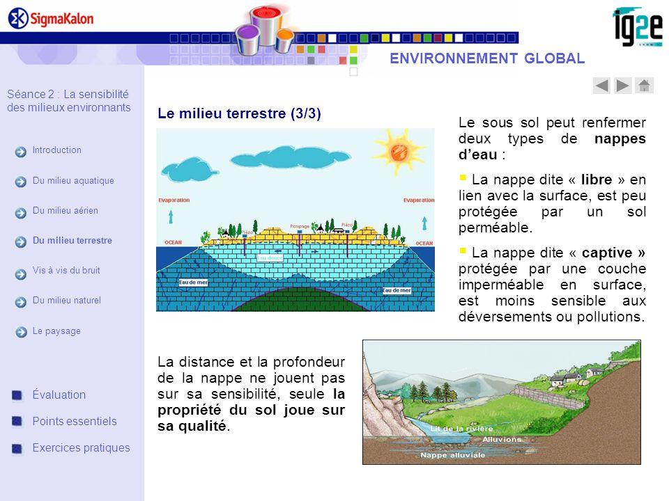 ENVIRONNEMENT GLOBAL Le sous sol peut renfermer deux types de nappes deau : La nappe dite « libre » en lien avec la surface, est peu protégée par un s
