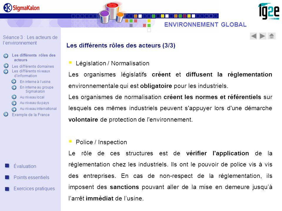 ENVIRONNEMENT GLOBAL Les différents rôles des acteurs (3/3) Législation / Normalisation Les organismes législatifs créent et diffusent la réglementati