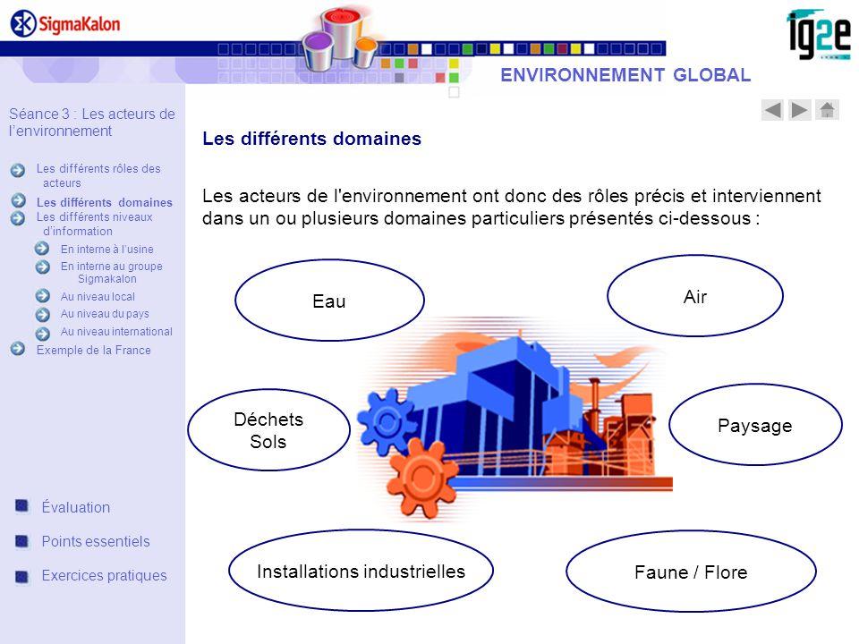 ENVIRONNEMENT GLOBAL Installations industrielles Faune / Flore Les acteurs de l'environnement ont donc des rôles précis et interviennent dans un ou pl