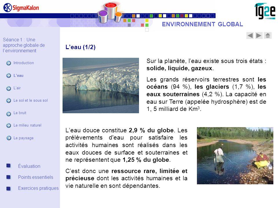 Séance 1 : Une approche globale de lenvironnement Introduction Leau Lair Le sol et le sous sol Le bruit Le milieu naturel Le paysage ENVIRONNEMENT GLO