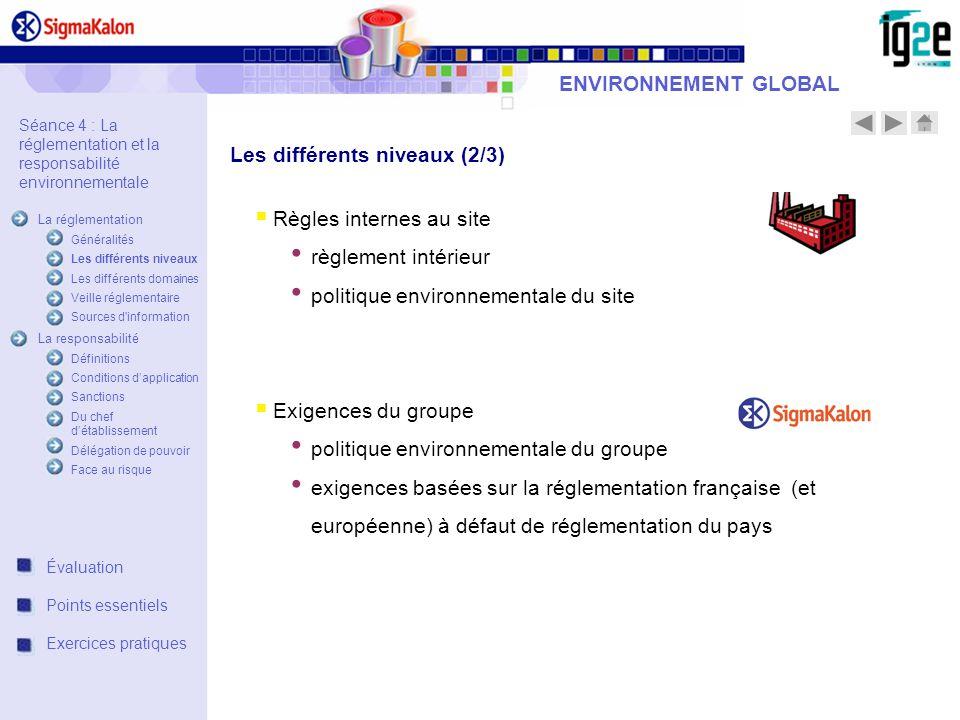 ENVIRONNEMENT GLOBAL Les différents niveaux (2/3) Règles internes au site règlement intérieur politique environnementale du site Exigences du groupe p