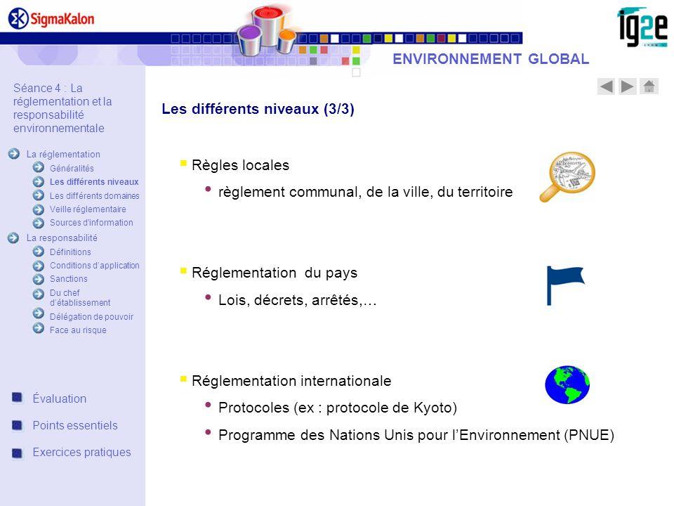 ENVIRONNEMENT GLOBAL Les différents niveaux (3/3) Règles locales règlement communal, de la ville, du territoire Réglementation du pays Lois, décrets,