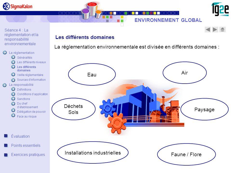 ENVIRONNEMENT GLOBAL La réglementation environnementale est divisée en différents domaines : Air Paysage Faune / Flore Installations industrielles Déc