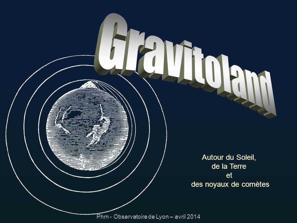 Gravité à la surface et dans l environnement des astres : étoiles, planètes, etc22 Satellisation à la distance a Soit : P = sqrt( 4 * π^2 / G * (a * 1000)^3 / M ) g_a = G * M / (a * 1000)^(2) La période de rotation La force de gravité à la distance gaga Le demi-grand axe vaut donc et sa période sexprime à partir de la 3 ème loi de Kepler en négligeant la masse de lobjet : a P