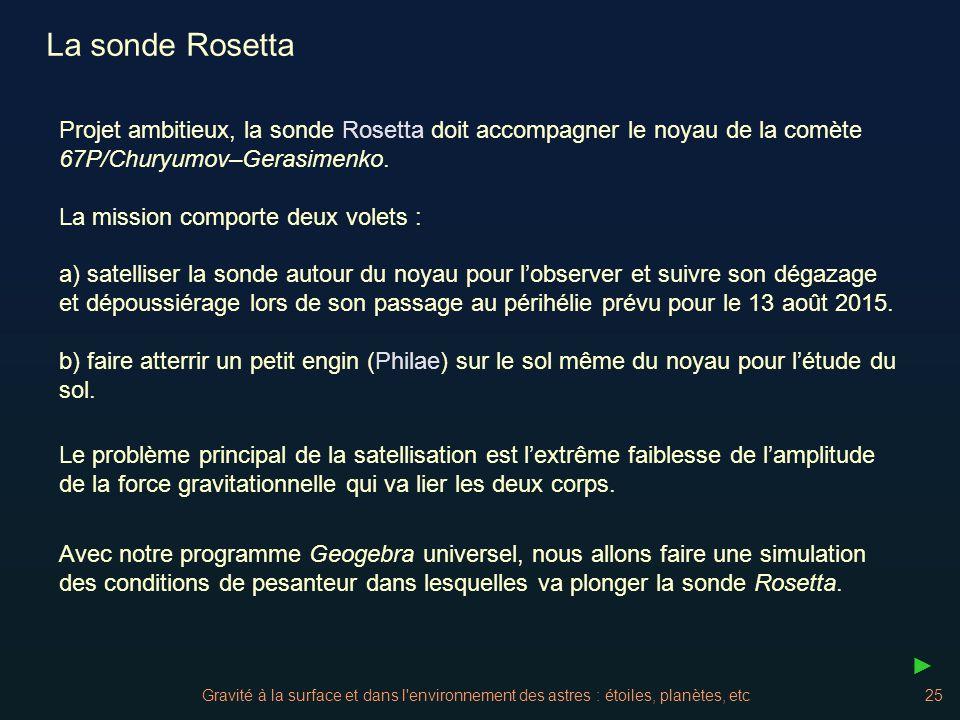 Gravité à la surface et dans l'environnement des astres : étoiles, planètes, etc25 La sonde Rosetta Projet ambitieux, la sonde Rosetta doit accompagne