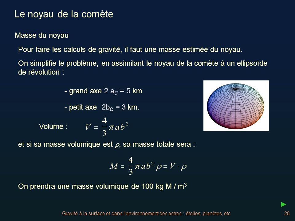 Gravité à la surface et dans l'environnement des astres : étoiles, planètes, etc28 Le noyau de la comète Pour faire les calculs de gravité, il faut un